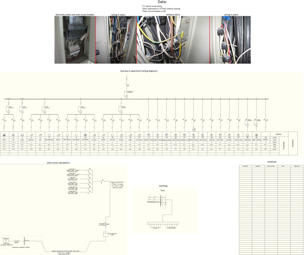 medium resolution of apartment electrical wiring diagram