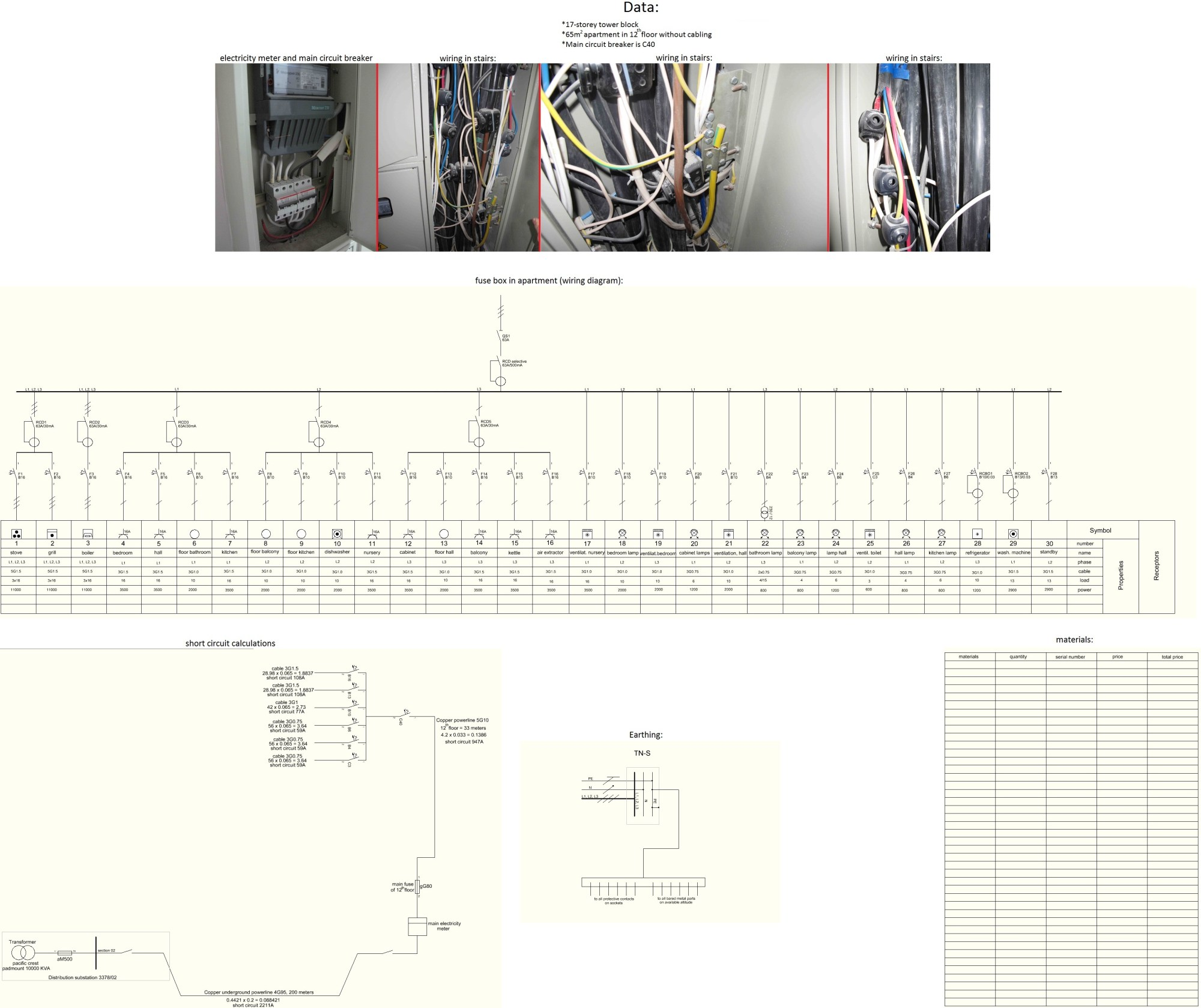 hight resolution of apartment electrical wiring diagram