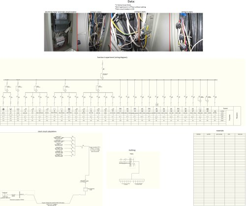 small resolution of apartment electrical wiring diagram
