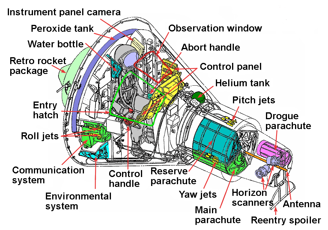 spaceship cutaway diagram what is communication process 1000 43 images about drawings of military aircraft ships