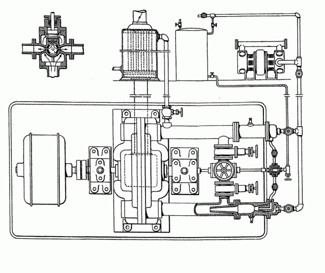 Tesla Turbine Design and the Theory of Operation of an