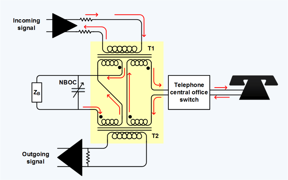 medium resolution of telephone hybrid wikipedia 2 line phone wire diagram 2 wire phone diagram