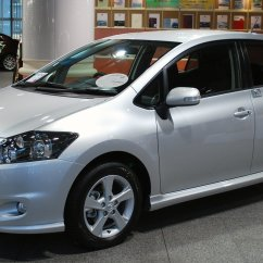 Toyota Auris Wiring Diagram Caravan Towing Plug Understanding And Tow Car Electrics Sive