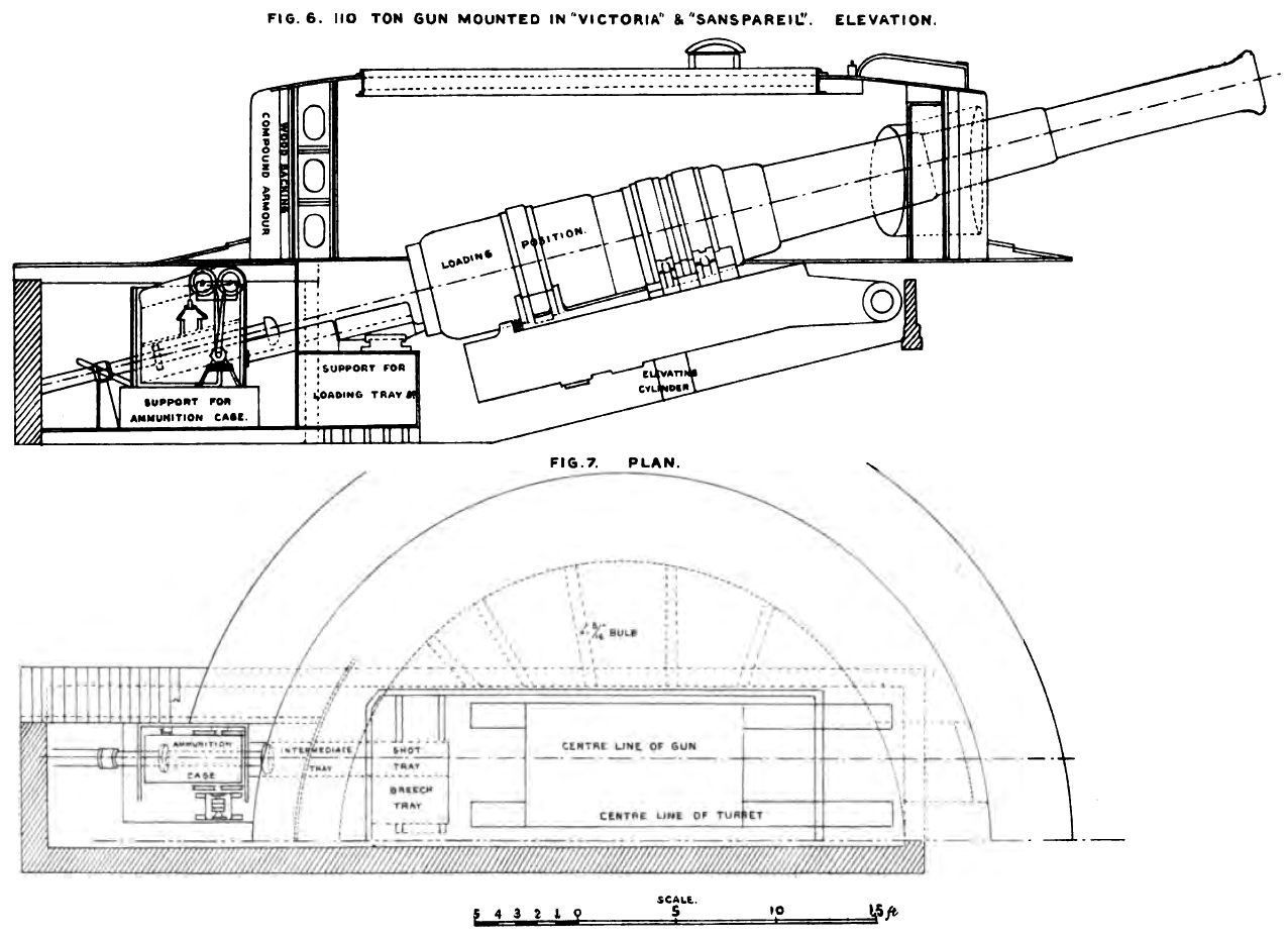 Battleship Boat Engine Room Diagram
