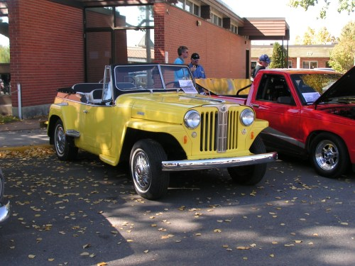 small resolution of willys overland jeepster wikipedia 1948 jeepster wiring diagram