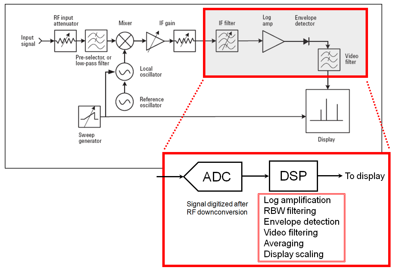 block diagram to signal flow graph hps wiring with capacitor file analyzer png wikimedia commons
