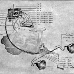 Ford Model A Ignition Wiring Diagram Fisher Minute Mount V Plow File T 1919 D023 System Png