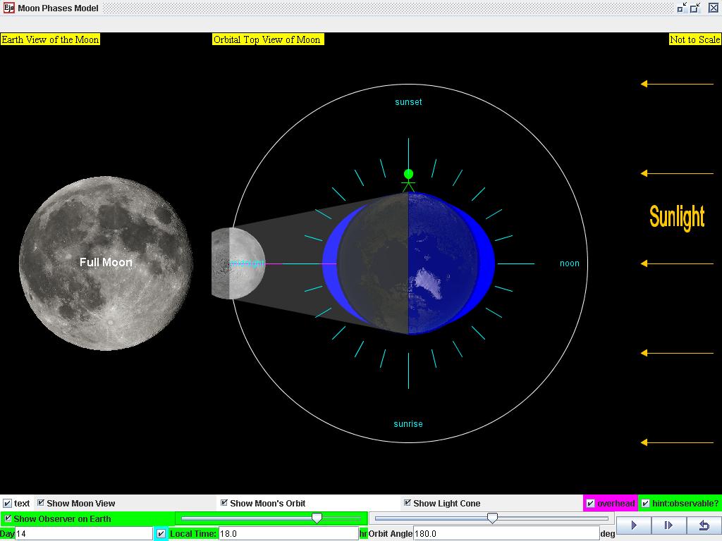 File High Tide Sun Moon Opposite Side