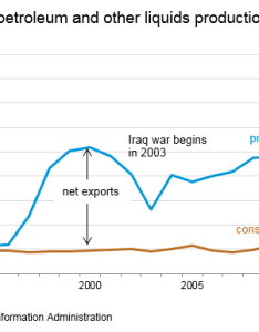 also petroleum industry in iraq wikipedia rh enpedia