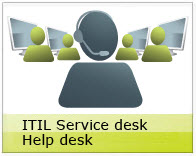 English: ITIL Service Desk