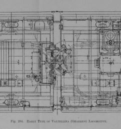 early type of valtellina gearless locomotive jpg [ 3607 x 1259 Pixel ]