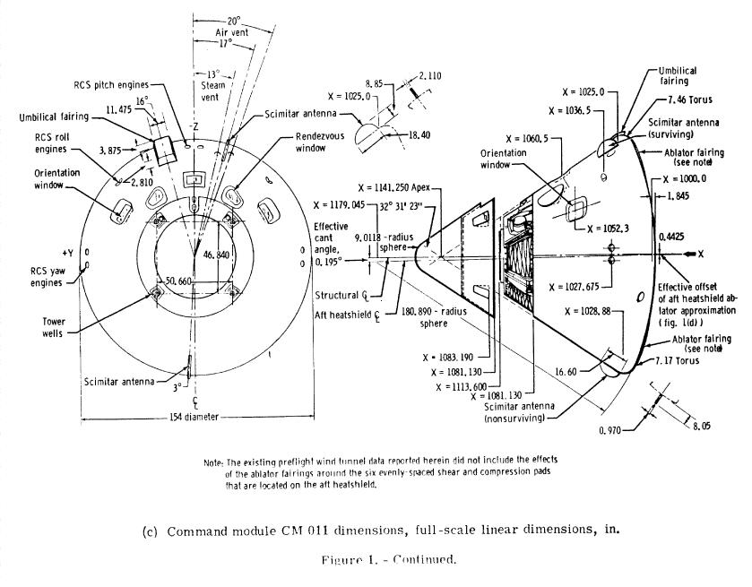 Ufo Real Engine Diagram