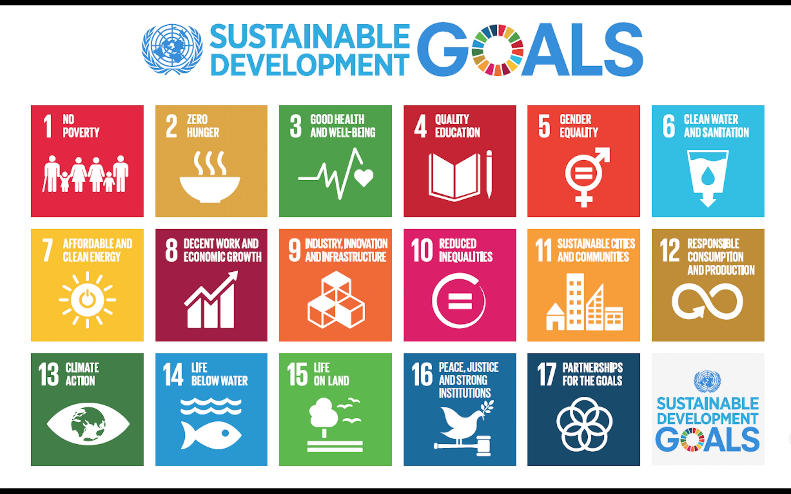 What Is the Sustainable Development Program?