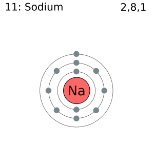 File:Electron shell 011 sodiumpng