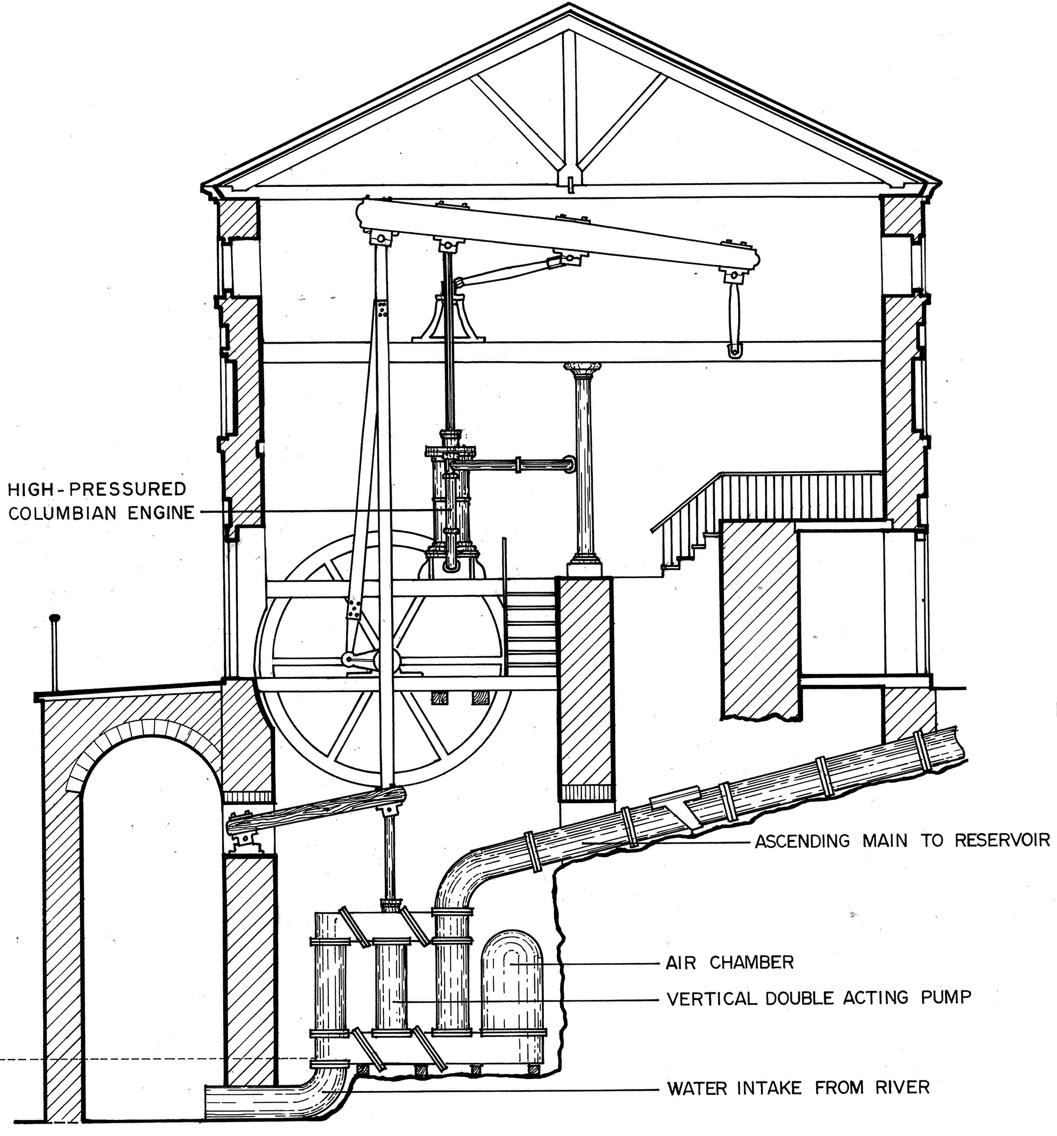 File Fairmount Water Works Boiler System Cutaway