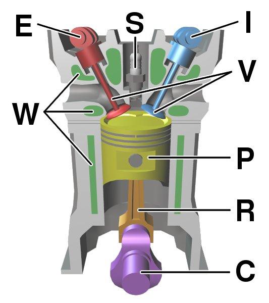 2 stroke engine diagram label