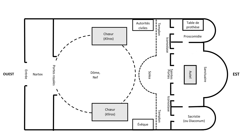 Fichier Plan Type D Une Eglise De Rite Byzantin