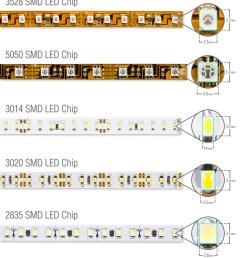 12v led wiring diagram for rgb [ 1500 x 1705 Pixel ]