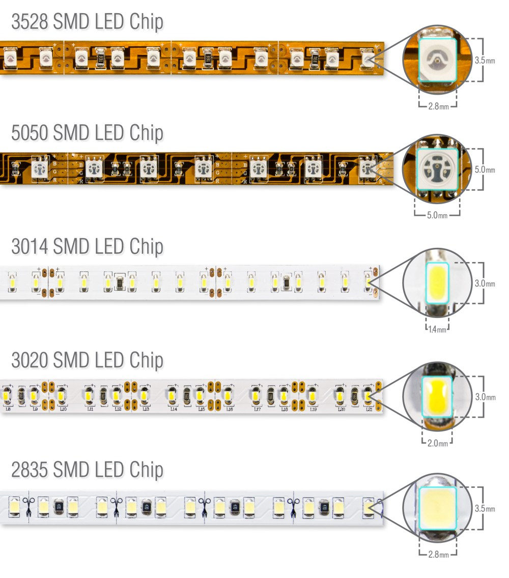 medium resolution of automotive led strip wiring diagram