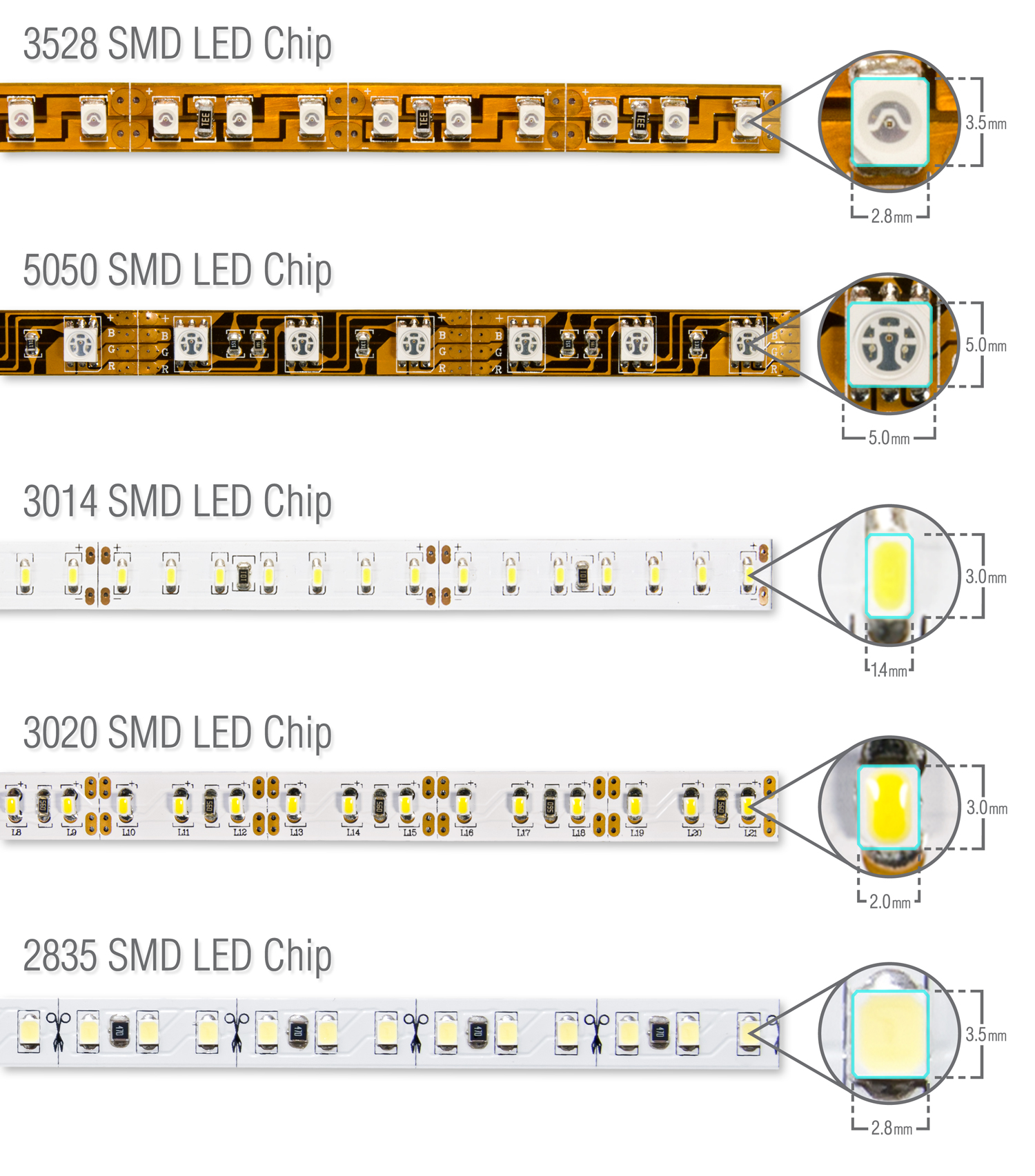 hight resolution of automotive led strip wiring diagram