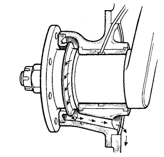 File:Crankshaft rear bearing oil flinger (Autocar Handbook