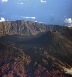 vesuviu caldera volcano diagram [ 3072 x 2304 Pixel ]