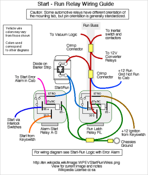 Wiring diagram  Simple English Wikipedia, the free
