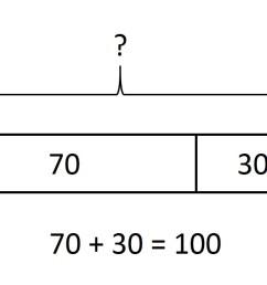 Bar Models - Lessons - Blendspace [ 720 x 1280 Pixel ]