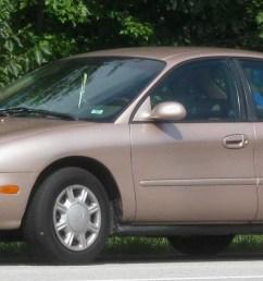 2002 ford tauru exhaust heat shield [ 1956 x 825 Pixel ]