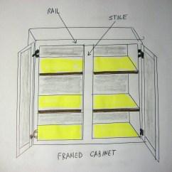 Cabinet Door Diagram Switched Outlet Wiring Kitchen Schematics Radio Elsavadorla
