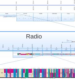 schematic diagram of 707 am radio [ 4428 x 3310 Pixel ]