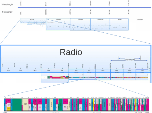 small resolution of schematic diagram of 707 am radio