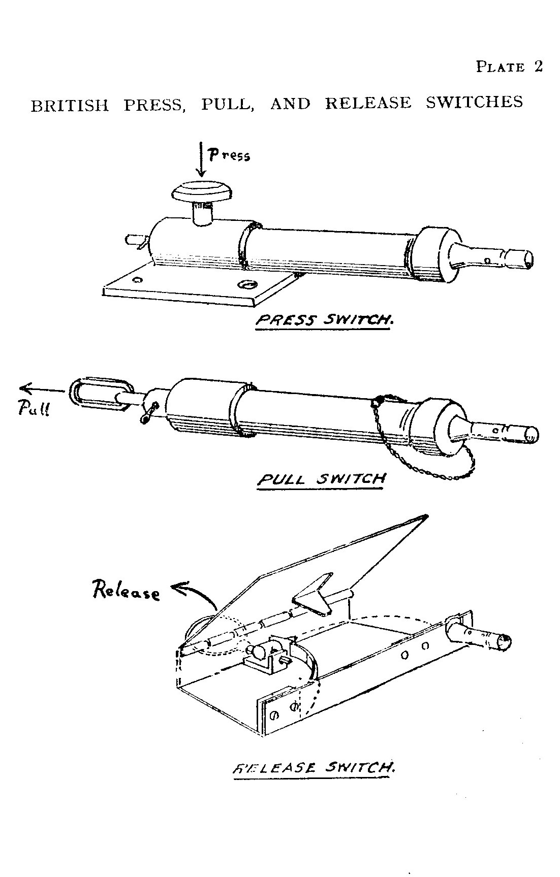File Press Pull And Release Switches