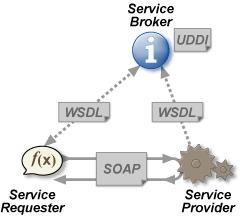 *Web ser *Веб-служба