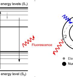 file laser induced fluorescence png [ 1155 x 721 Pixel ]