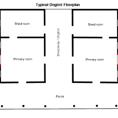 Housing Wiring Diagram 2 Hp Single Phase Motor Dogtrot House Wikipedia