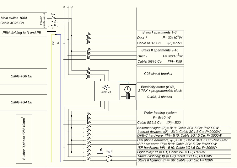 File Wiring Diagram Of Distribution Board Wikimedia Commons