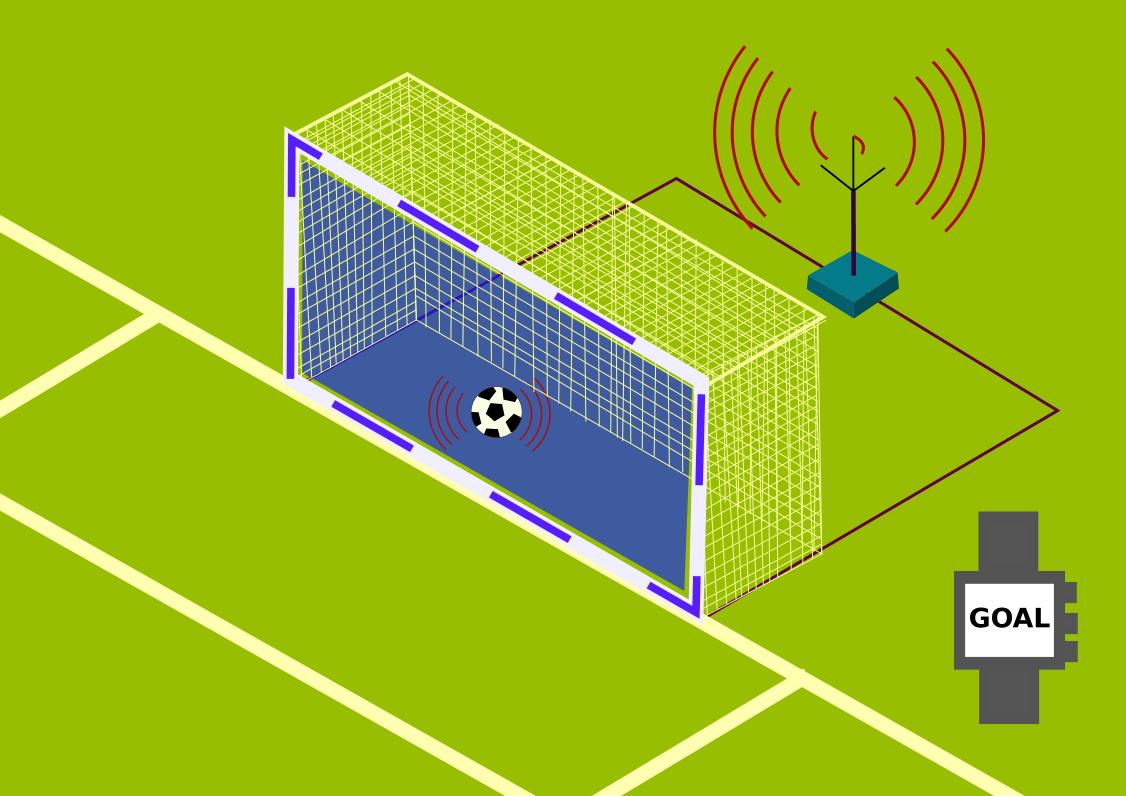 track and field diagram harley davidson radio wiring goal-line technology - wikipedia
