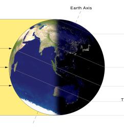 file earth lighting winter solstice en png [ 1560 x 1024 Pixel ]
