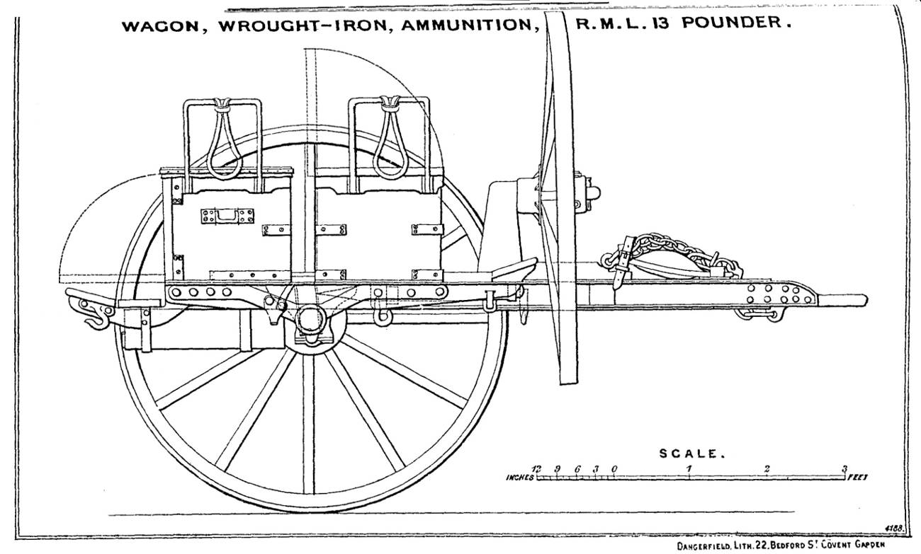 File Rml 13 Pounder Ammunition Wagon Diagram