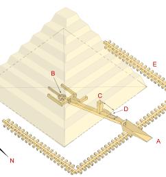 schematical depiction of sekhemkhet s step pyramid [ 1776 x 1424 Pixel ]