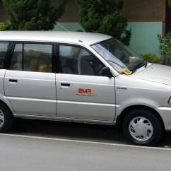 Spesifikasi Toyota All New Kijang Innova Harga Alphard 3.5 Q Html Autos Post