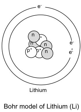 bohr diagram for lithium solar panel wiring file model of jpg wikimedia commons