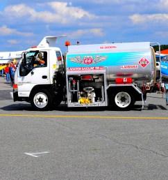 file isuzu nqr airfield tank truck jpg [ 1765 x 1556 Pixel ]