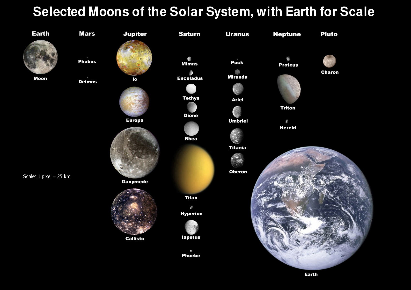 hight resolution of most of the 194 known natural satellites of the planets are irregular moons ganymede followed by titan callisto io and earth s moon are the largest