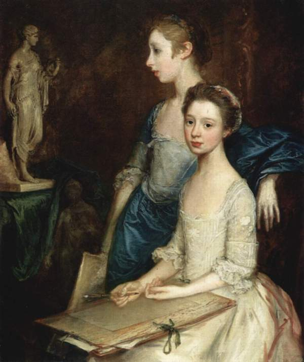 Thomas Gainsborough Daughters