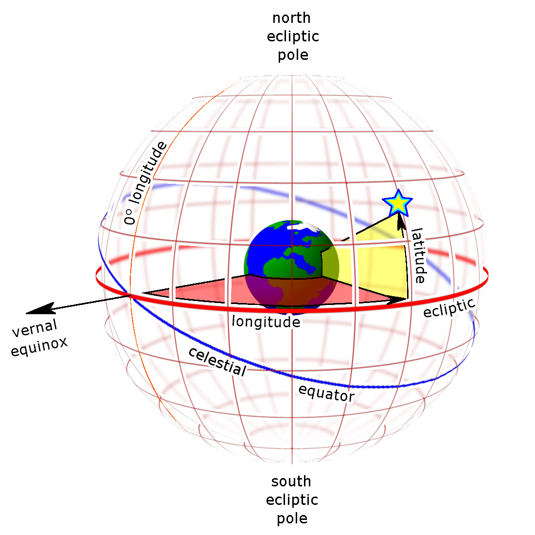 File Ecliptic Grid Globe