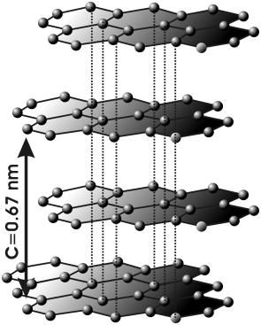 Estructura del grafito