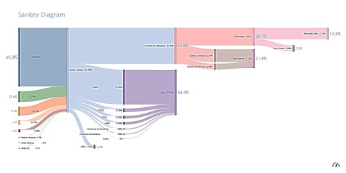 small resolution of file sankey diagram income statement jpg