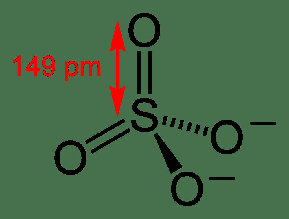 medium resolution of so4 dot diagram